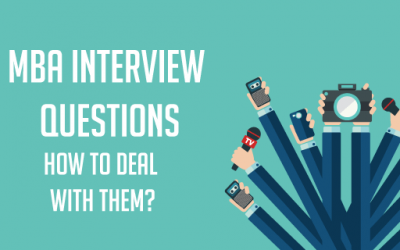 MBA Interview Questions: How to introduce yourself?