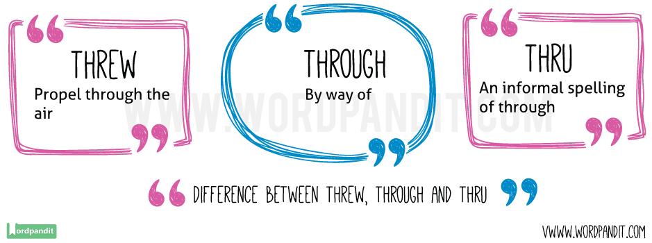 Threw-vs-Through-vs-Thru